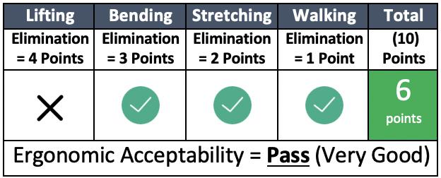 Ergonomic Palletizing Table 3