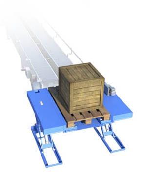 Marco Scissor Lift Table Line Loading