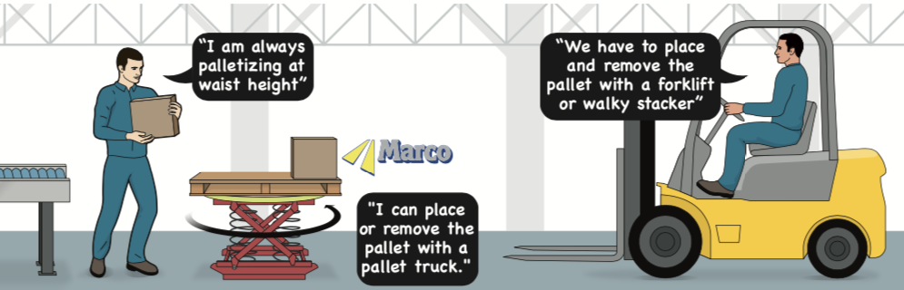 PalletPal Palletizing Solution