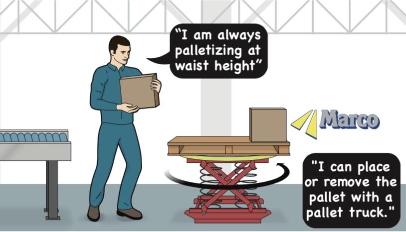 PalletPal Spring Loaded Leveller