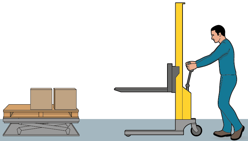 Walky stacker Palletizing Solutions